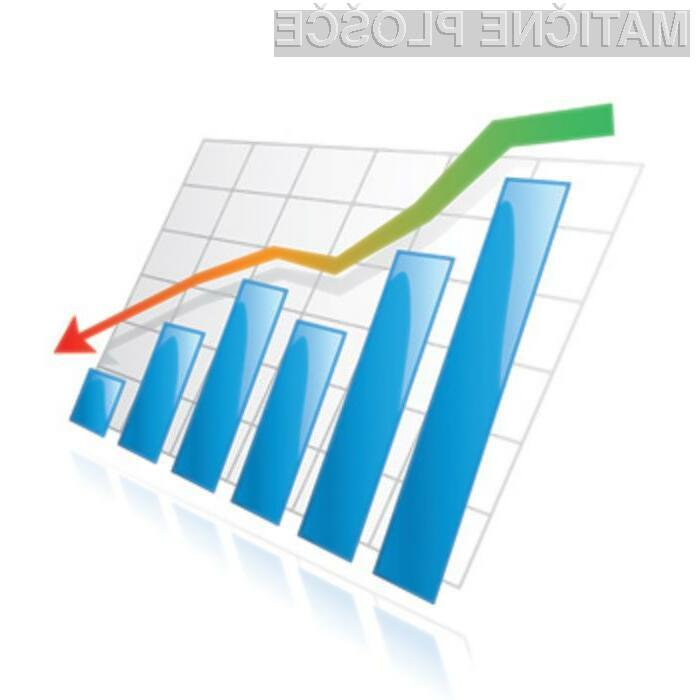 Zaradi hude finančna in gospodarske krize bo močno ogrožen razvoj integriranih vezij.