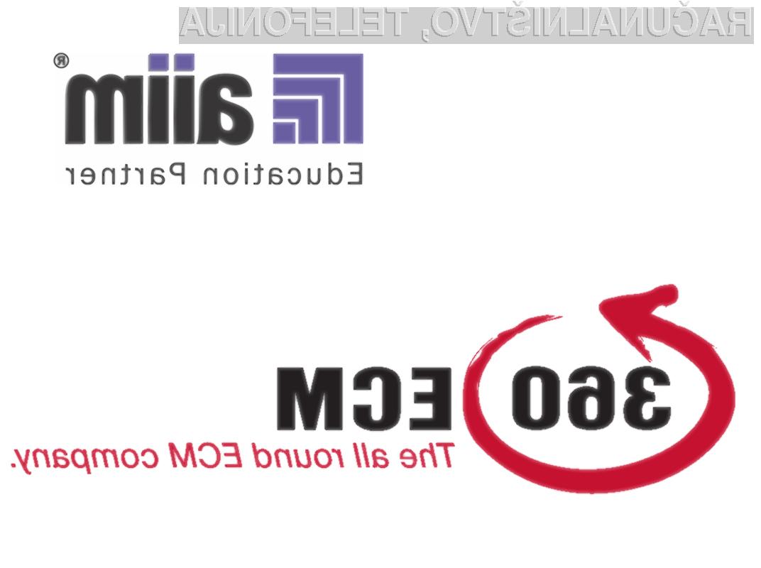 360ECM in AIIM.