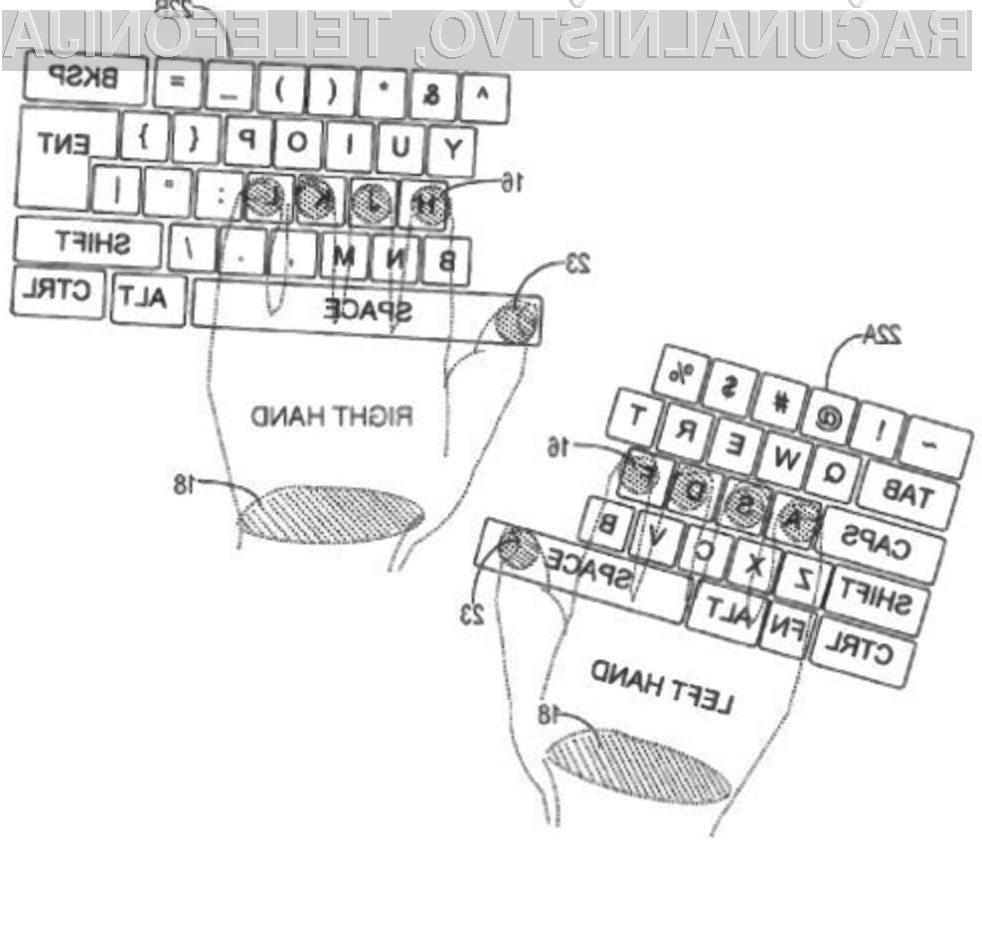 Tehnologija Virtual Keyboard oziroma Multitouch Screen Keyboard vsaj na papirju obeta veliko!