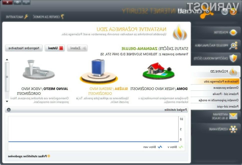 Zraven standardnih zaščitnih modulov (malware, spyware, adware, rootkit-i,...) je v novih različic poudarek na zaščiti pred novimi grožnjami in nevarnostmi.
