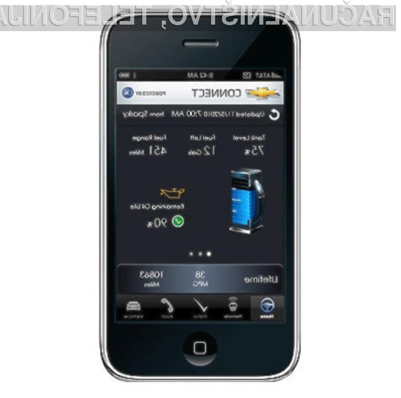 Z mobilnikom bo kmalu mogoče tako oddaljeno upravljanje kot nadzorovanje delovanja avtomobila!