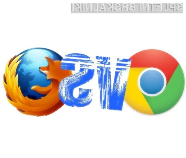 Bo Google Firefoxu zadal smrten udarec?