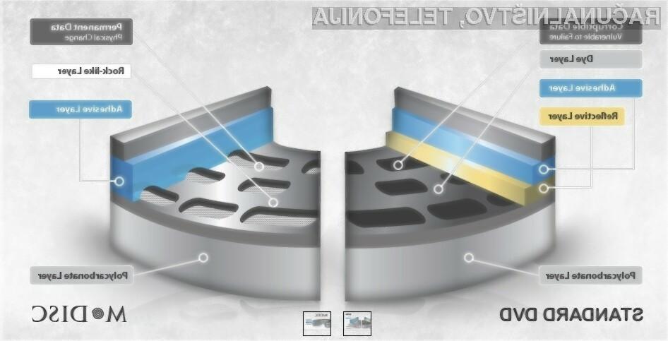 Nekoliko močnejši laser v Millenniatinovem snemalniku, na M-Disc zapisuje podatke v poseben sloj, ki tudi čez daljše časovno obdobje ne izgubiti na kvaliteti shranjenih podatkov.
