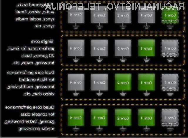 Naloga petega jedra bo tako izvajanje manj zahtevnih procesorskih nalog.