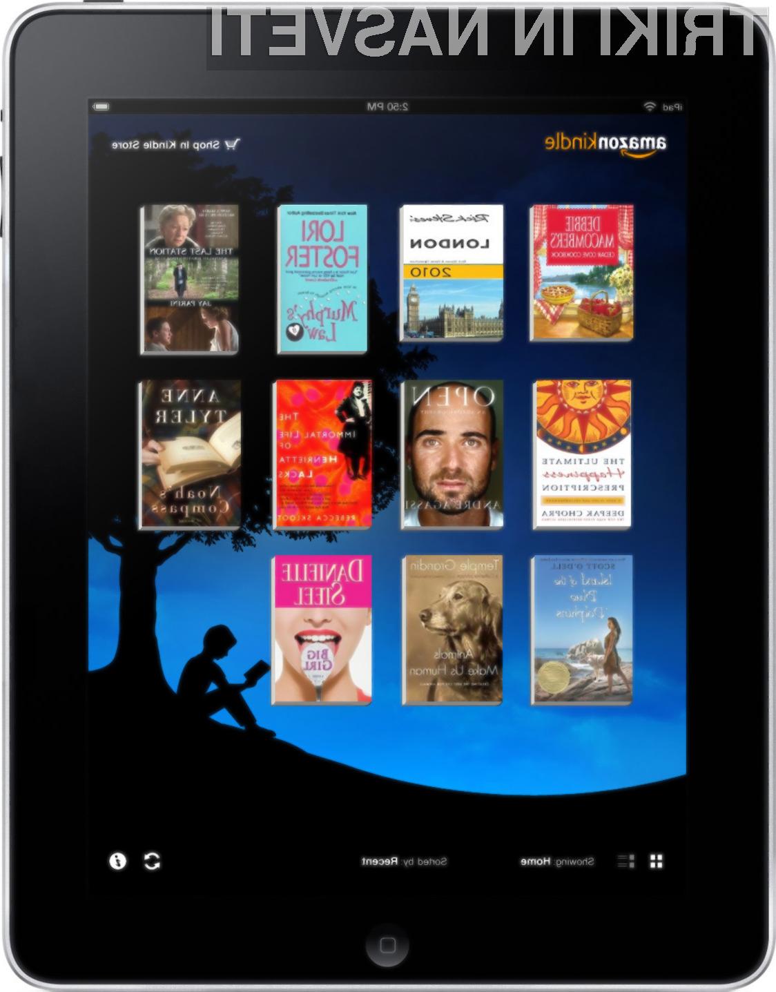 Preko iTunes na vaš iPad / iPhone, ne boste morali dodati knjig formata LRK in MOBI, saj jih operacijski sistem iOS ne podpira.