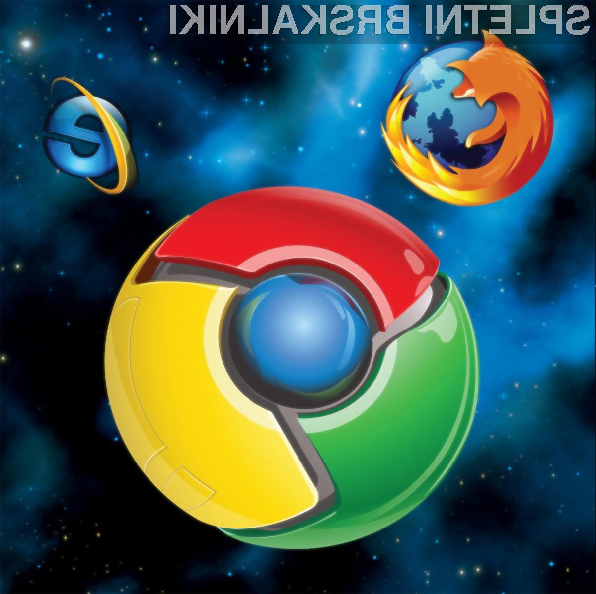 Bo Chrome kmalu prevzel vodilno mesto med brskalniki?