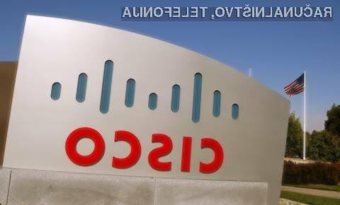Logotip podjetja Cisco