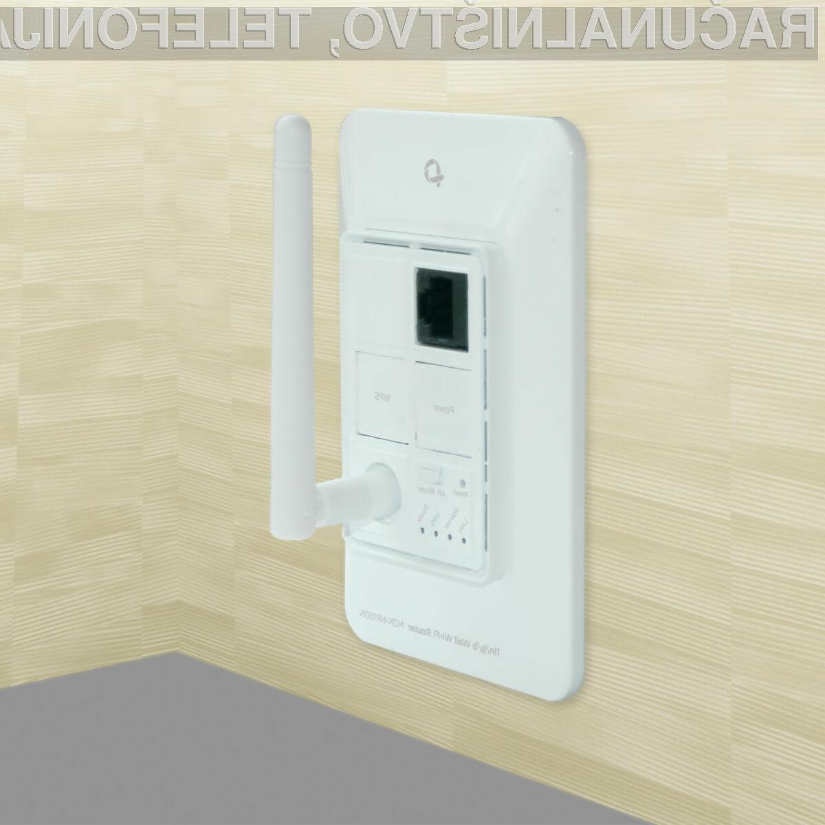 Stenski usmerjevalnik bo izjemno priročen v majhnih prostorih.