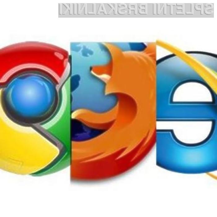 Internet Explorer med spletnimi deskarji ponovno pridobiva na zaupanju!