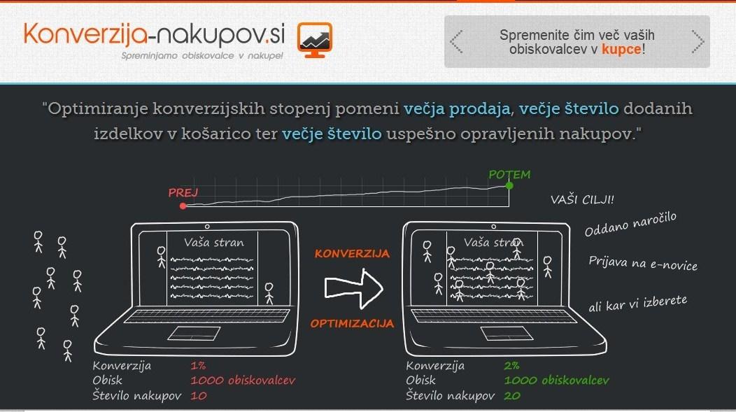 konverzija-nakupov.si