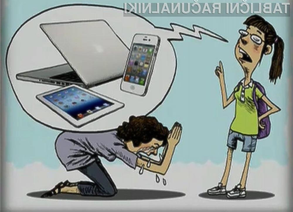 Apple je na Kitajskem alfa in omega mobilnih naprav!