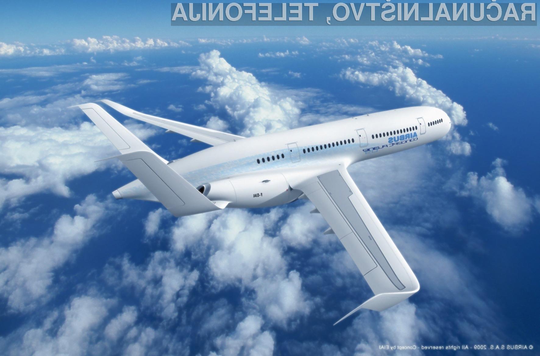 Bomo do leta 2050 leteli v jatah?