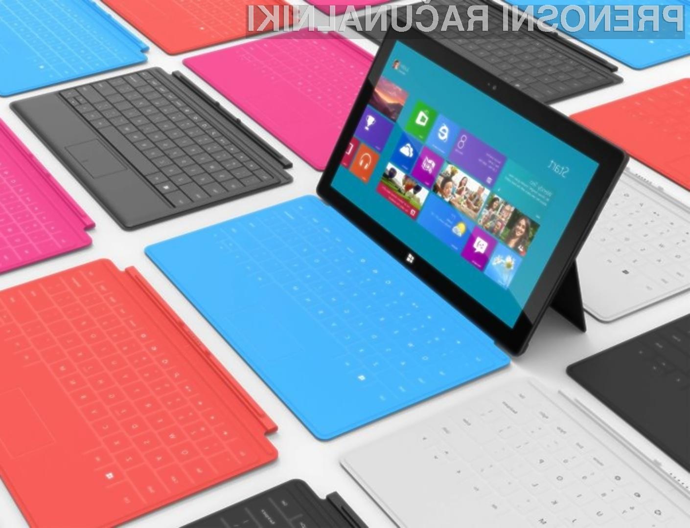 Mnogi strokovnjaki so prepričani, da je maloprodajna cena tablice Microsoft Windows RT postavljena previsoko.