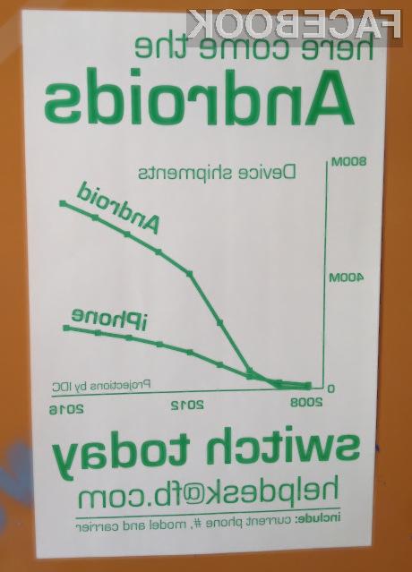 Pri Facebooku se zavedajo naraščajočega deleža Androidov.