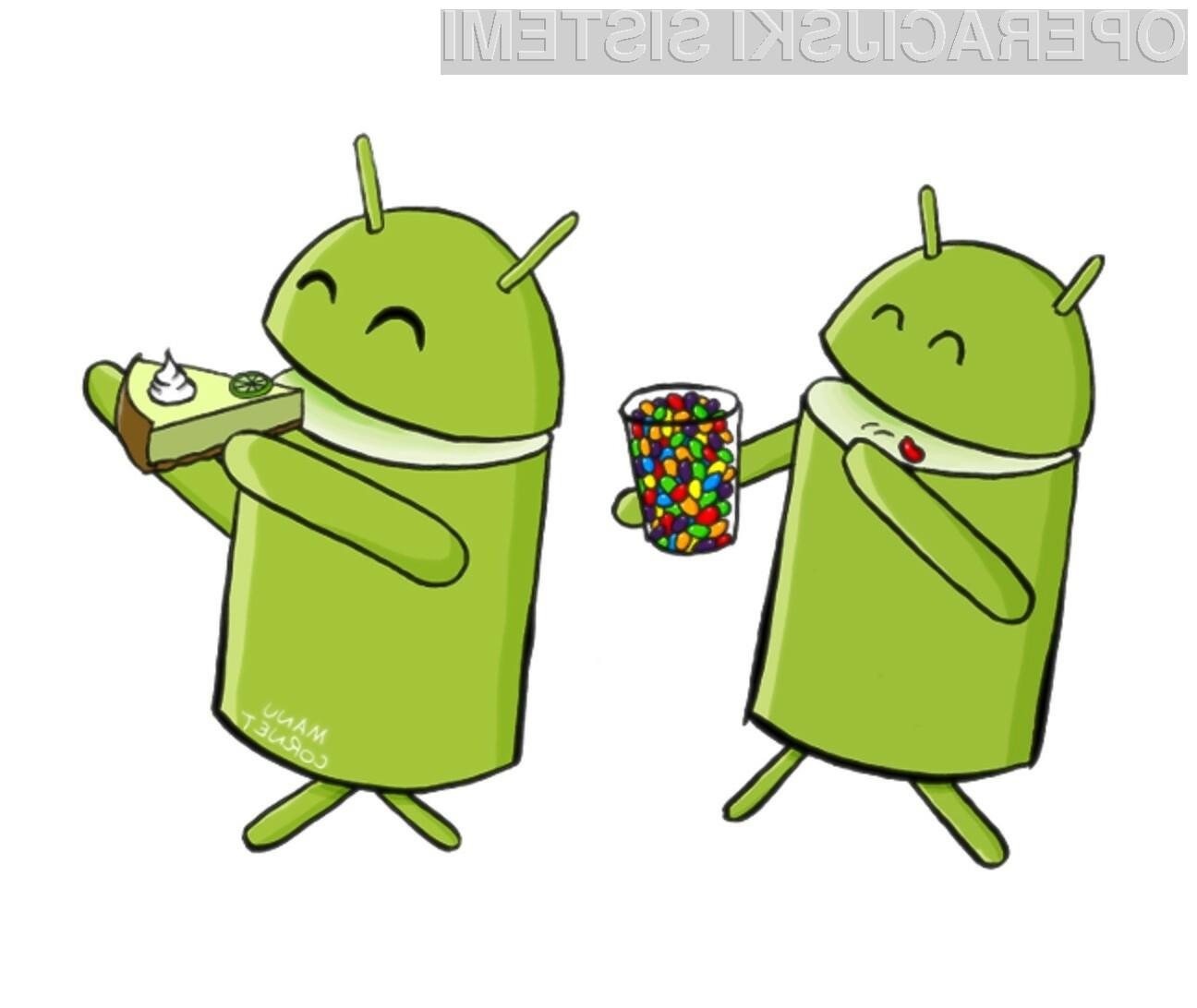 Android 5.0 Key Lime Pie le še vprašanje časa