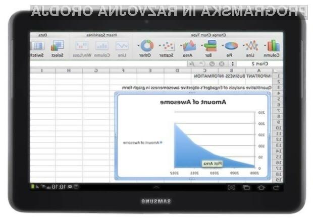 Mobilna različica pisarniškega paketa Office bo na voljo za mobilne naprave Android, iOS, Windows Phone in Windows RT.