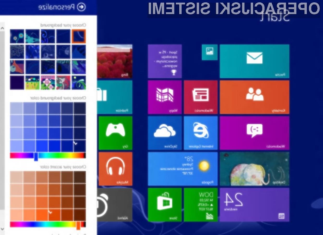 Posodobitev Windows 8.1