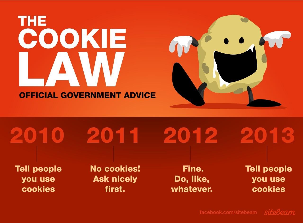 Junija stopi v veljavo spremenjeni zakon, ki zaostruje pravila glede uporabe piškotkov.