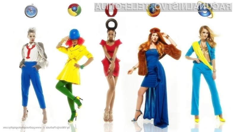 Vodilni spletni brskalniki se odlično znajdejo tudi v svetu visoke mode!