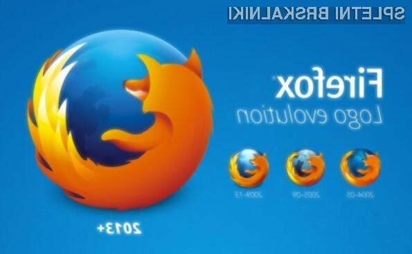 Firefox 23 se po uporabnosti že postavlja po robu konkurenčnemu brskalniku Google Chrome.