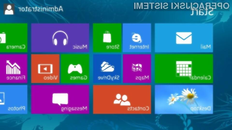 Windows 8 ima le še dobri dve leti življenja!