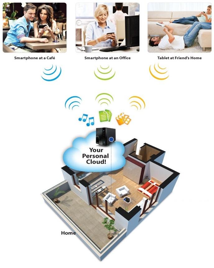 Osebni oblak združuje prednosti oblačnih storitev s popolnim nadzorom podatkov.