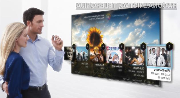 Pametne televizorje Samsung bo moč upravljati tako z ročnimi gestami kot glasovnimi ukazi!