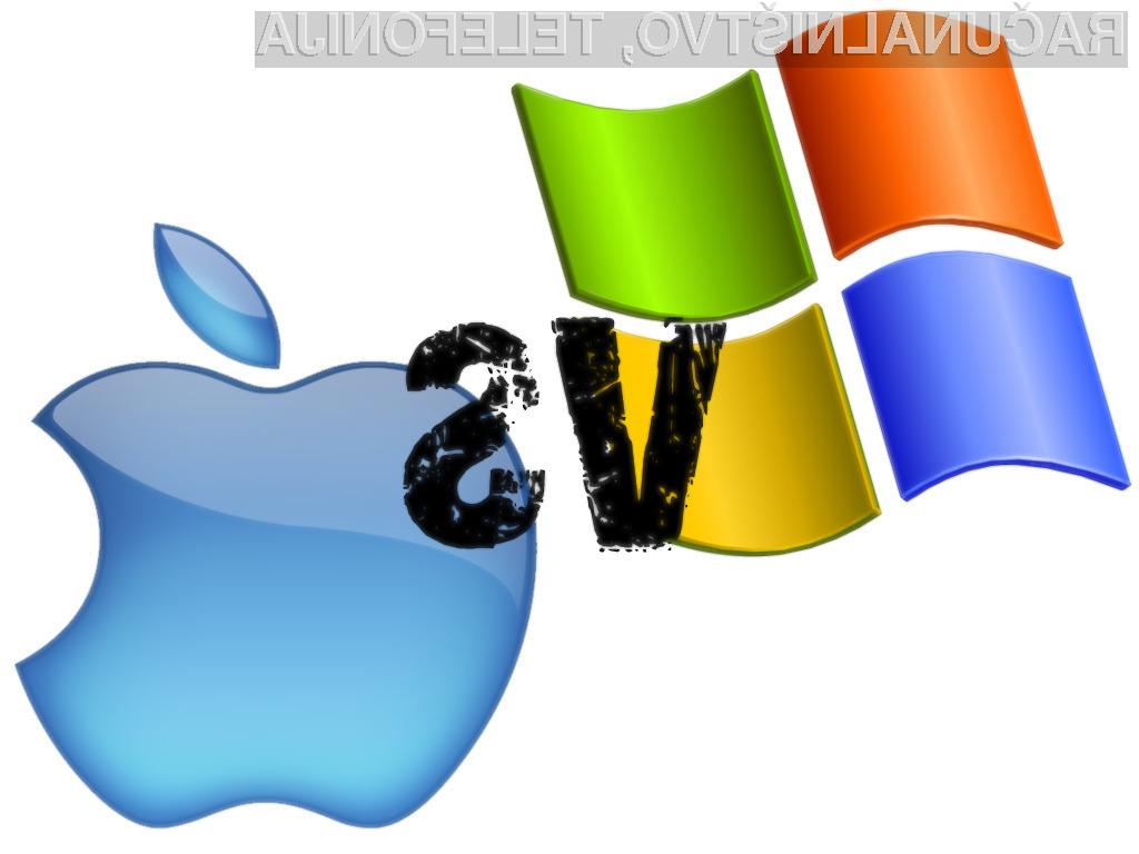 Microsoft med uporabniki tehnološke in programske opreme uživa več zaupanja kot pa Apple in Samsung.