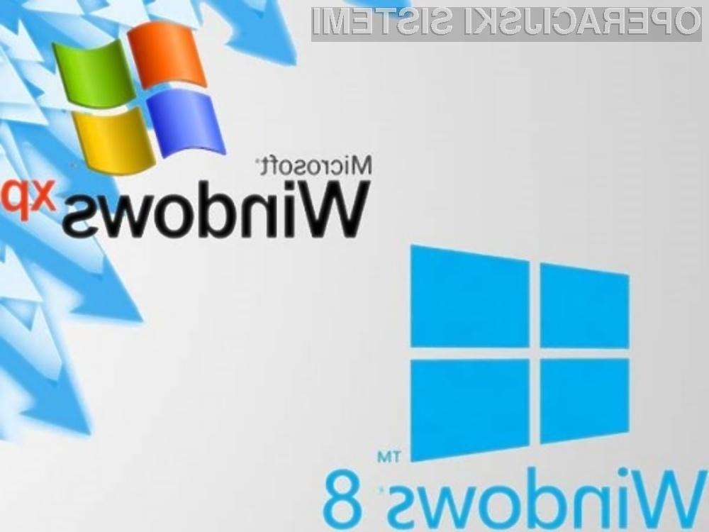 Kot vse kaže je Microsoft operacijski sistem Windows 7 že povsem odpisal!