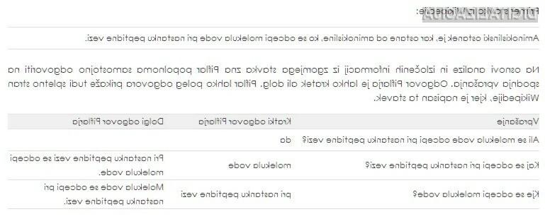 Piflar lahko iz baze besedil ponudi odgovore v naravnem jeziku.