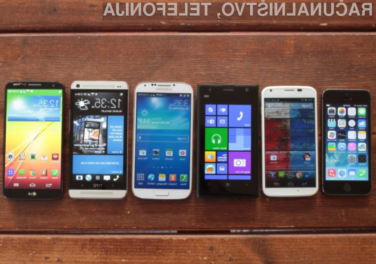 Samsung izgublja tržni delež