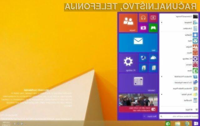 Bo novi gumb Start za Windows 8.1 mešanica novega in starega?