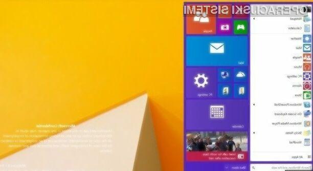 Operacijski sistem Windows 9 bomo po vsej verjetnosti lahko preizkusili že konec septembra!
