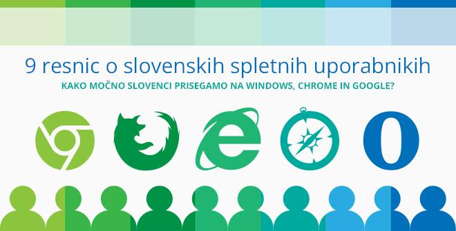 Kako močno Slovenci prisegamo na Windowse, Chrome in Google?