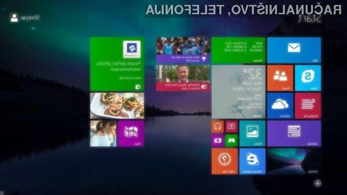Priljubljenost Windowsa 8.1 je nenadoma sunkovito poskočila!