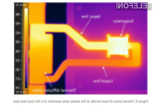 Inovativni hladilni sistem podjetja Fujitsu bo omogočil izdelavo še zmogljivejših mobilnikov!