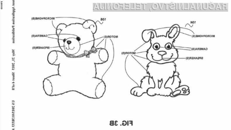 Pametne plišaste igrače podjetja Google bodo namenjene tako otrokom kot odraslim.