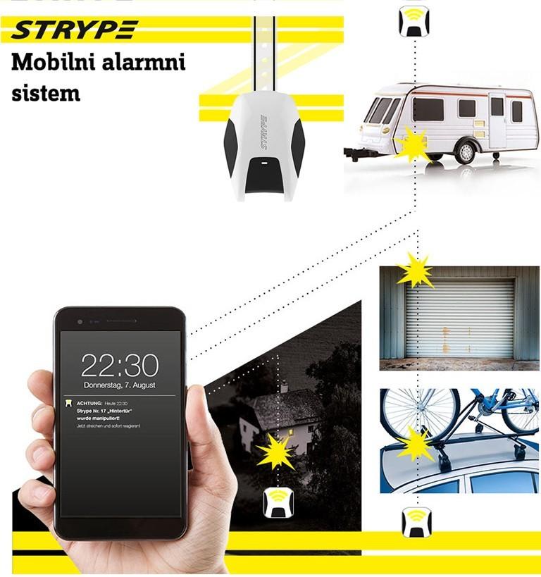 STRYPE - inovacija med mobilnimi alarmnimi sistemi - Računalniške Novice
