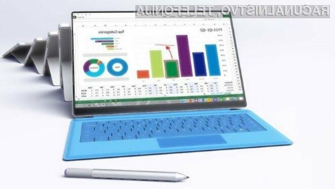 Tablica Microsoft Surface Pro 4 z zaslonom brez robov bo precej bolj kompaktna od konkurenčnih rešitev!