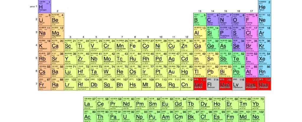 Končna imena in oznake novih elementov naj bi bila znana v naslednjih nekaj mesecih!