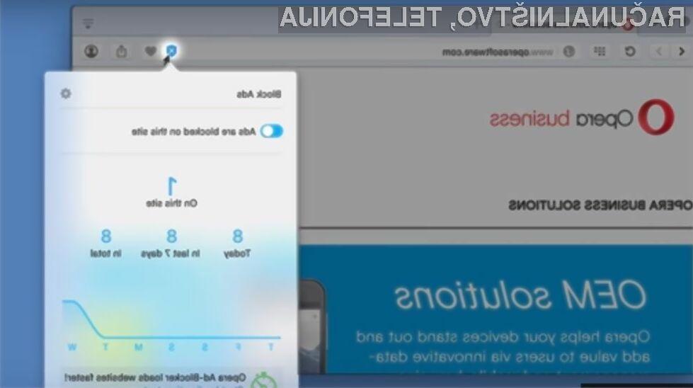 Spletni brskalnik Opera se bo uporabnikom svetovnega spleta poskušal prikupiti z inovativnimi prijemi!
