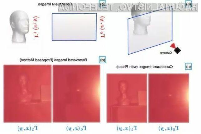 S krmilnim sistemom Kinect je mogoče popolnoma odstraniti blišč, ki nastane pri fotografiranju skozi steklo.