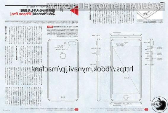 Mobilni telefon iPhone 7 naj bi bil kot prvi iPhone opremljen z dvema digitalnima fotoaparatoma.