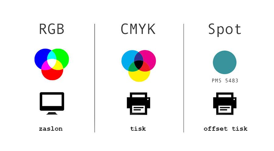 3_barve.jpg