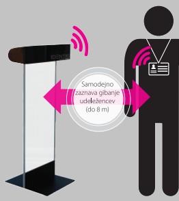 DD (direction detection oz. ugotavljanje gibanja) UHF ID čitalec je najnaprednejši sistem za kontrolo prehoda na dogodkih, saj omogoča transparentno in samodejno spremljanje udeležencev.