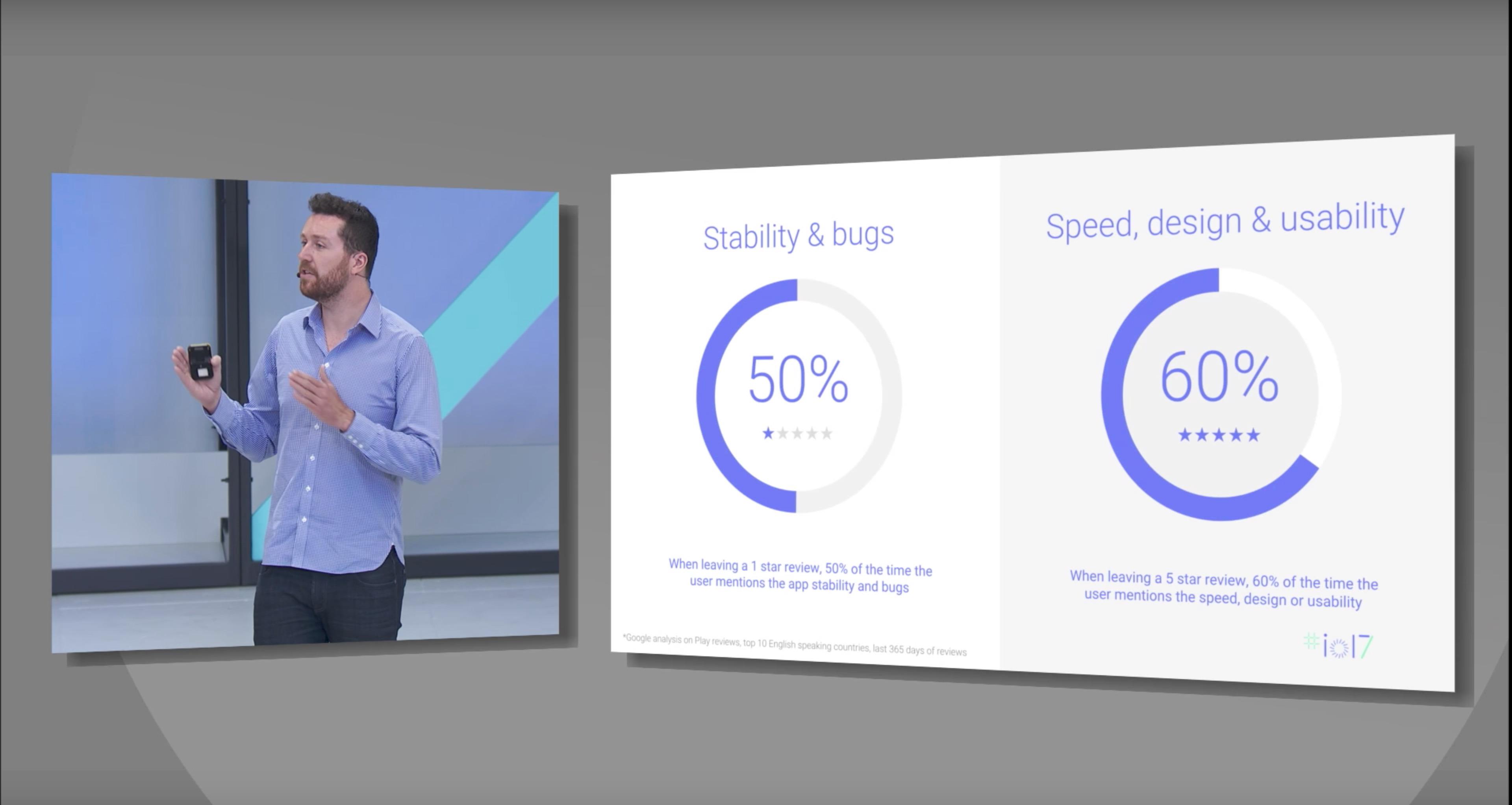 Google Play naj bi kmalu ostal brez »neuporabnih« aplikacij!