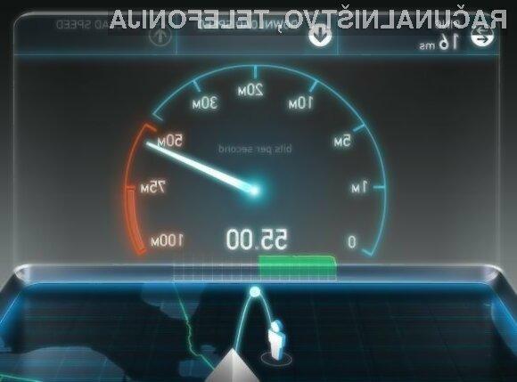 Dejanska hitrost interneta je skrita v drobnem tisku.