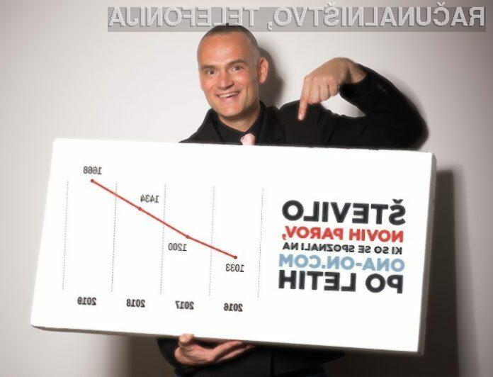 Luka Kogovšek, vodja portala ona-on.com