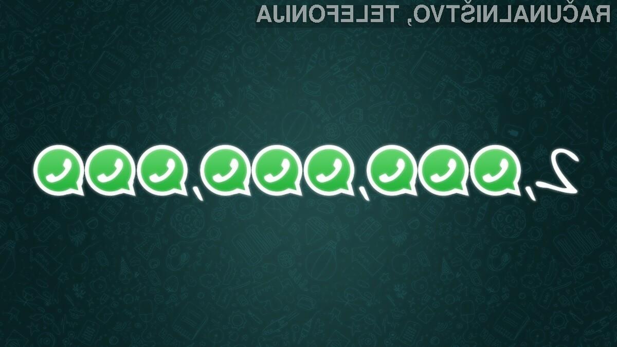 Priljubljeno storitev Facebook WhatsApp trenutno uporablja že več kot dve milijardi uporabnikov širom sveta.