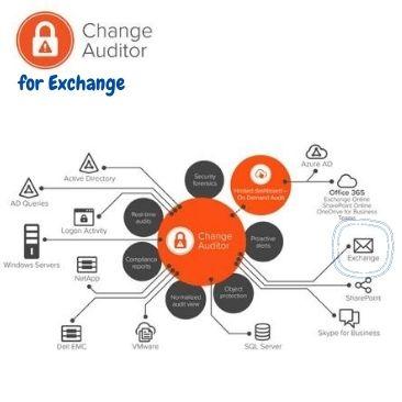 changeauditorforexchangeadm-adria.jpg